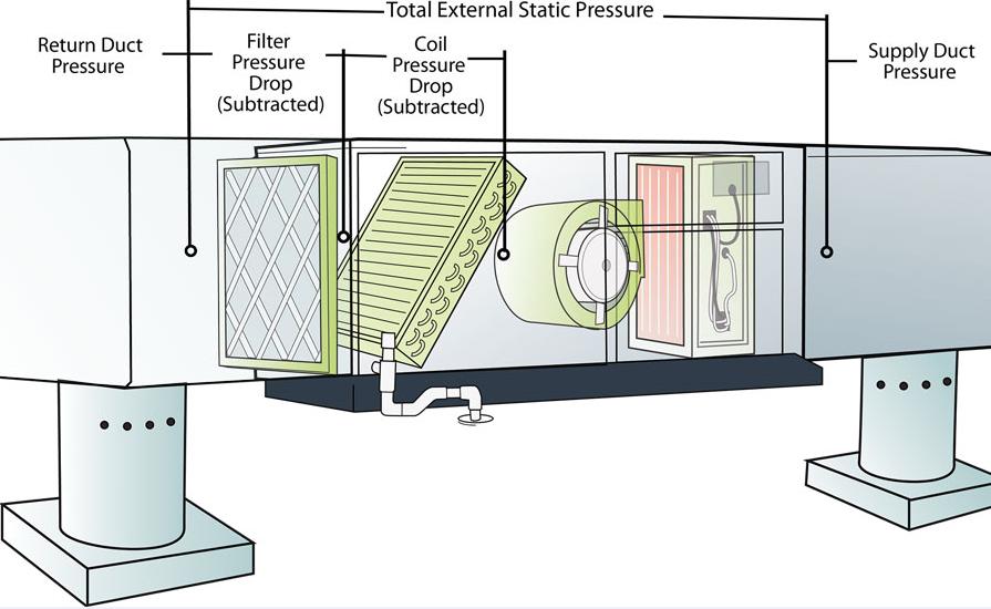 تاثیر فیلتر ها بر مصرف انرژی