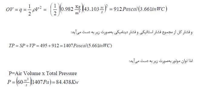 فرمول فن محوری