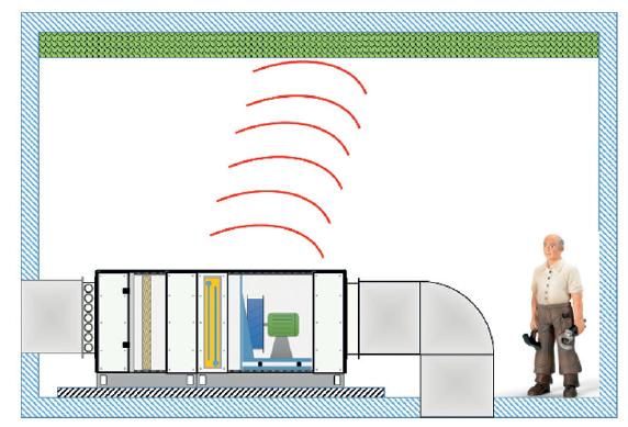 انتشار انرژی صوتی در هوا